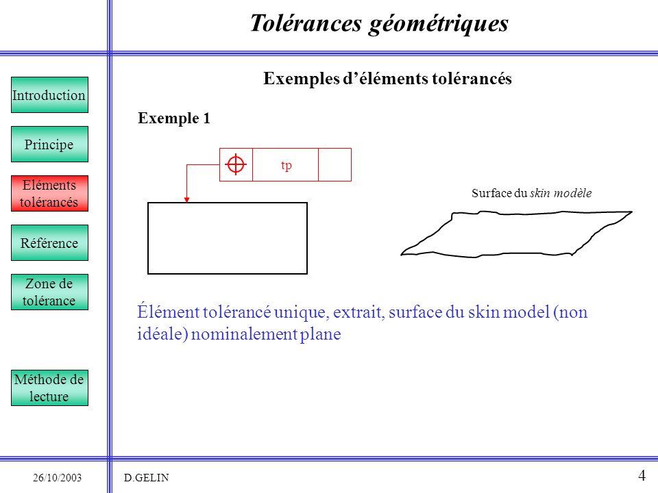 Tolérances géométriques 26/10/2003 D.GELIN 4 Référence Introduction Exemple 1 Eléments tolérancés Principe Exemples déléments tolérancés Élément tolér