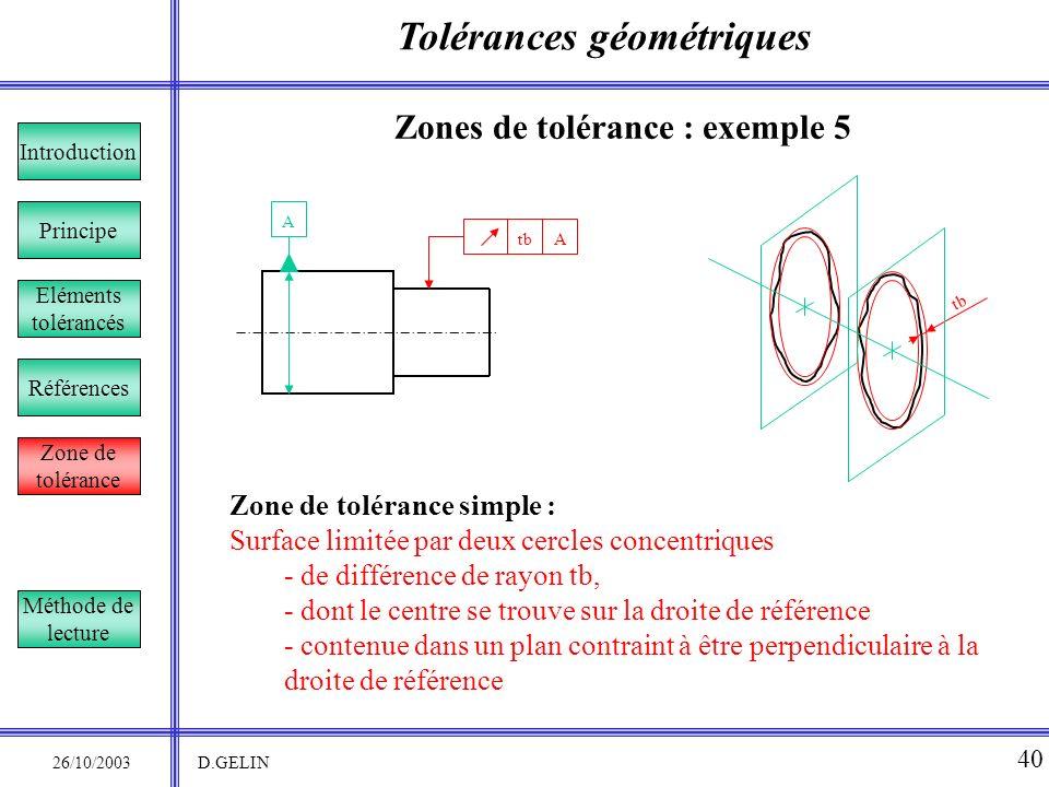 Tolérances géométriques 26/10/2003 D.GELIN 40 Principe Références Introduction Eléments tolérancés Zone de tolérance Zones de tolérance : exemple 5 Zo