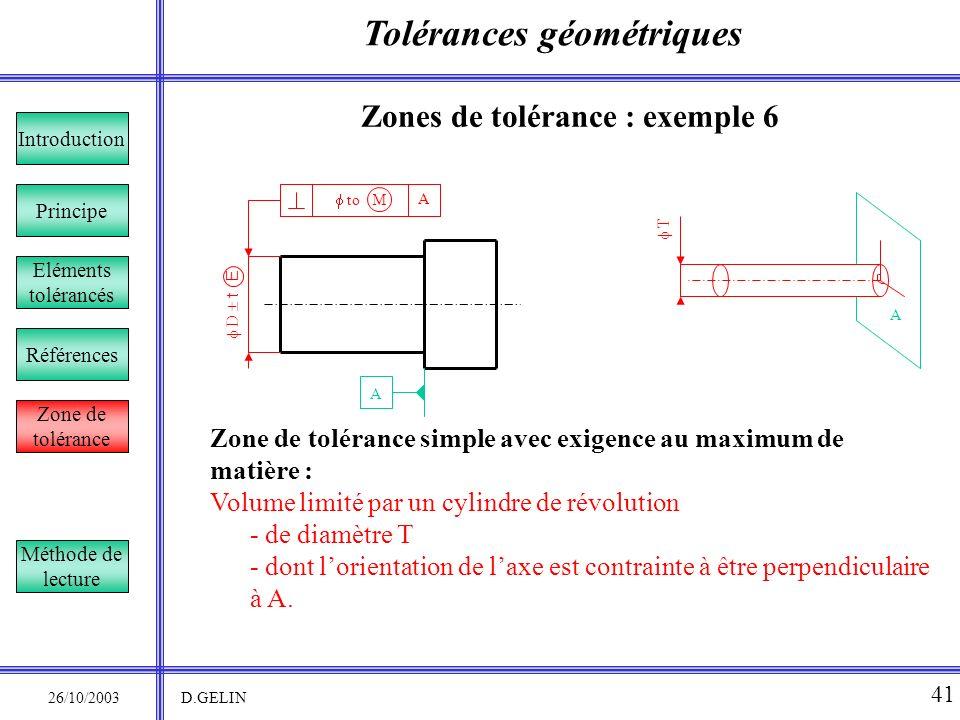 Tolérances géométriques 26/10/2003 D.GELIN 41 Principe Références Introduction Eléments tolérancés Zone de tolérance Zones de tolérance : exemple 6 Zo