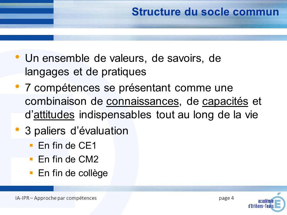 E Structure du socle commun Un ensemble de valeurs, de savoirs, de langages et de pratiques 7 compétences se présentant comme une combinaison de conna