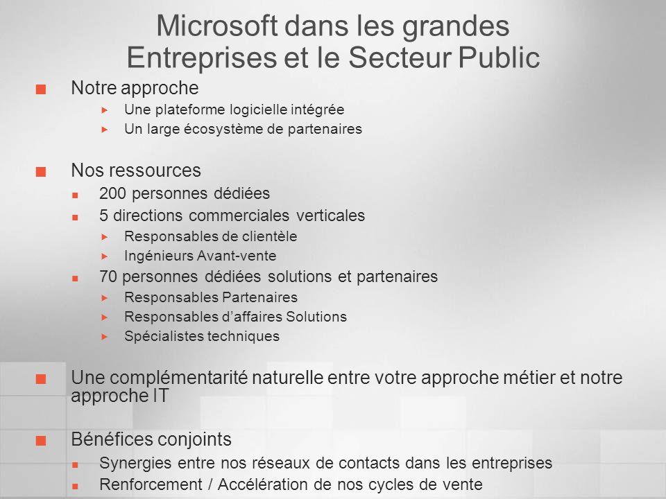 Microsoft dans les grandes Entreprises et le Secteur Public Notre approche Une plateforme logicielle intégrée Un large écosystème de partenaires Nos r