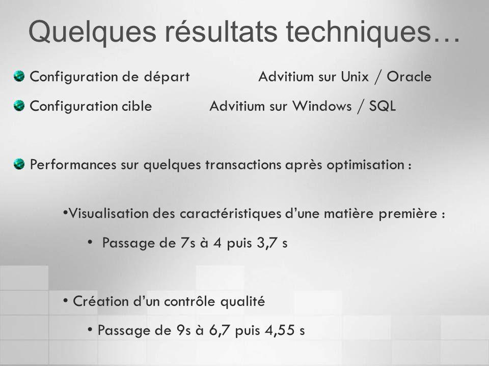 Quelques résultats techniques… Configuration de départAdvitium sur Unix / Oracle Configuration cibleAdvitium sur Windows / SQL Performances sur quelqu