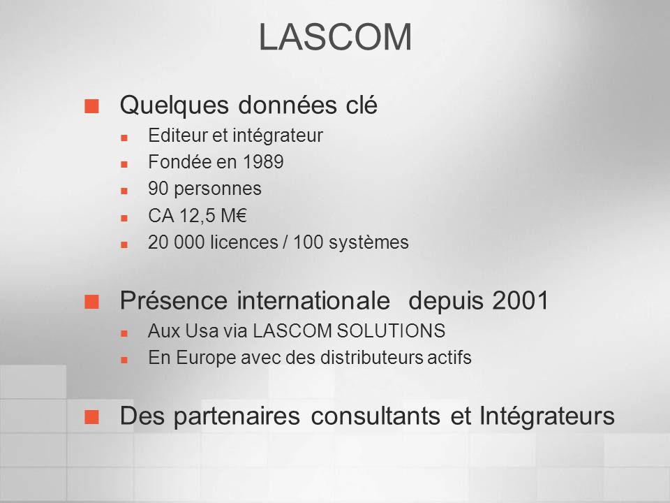 Quelques données clé Editeur et intégrateur Fondée en 1989 90 personnes CA 12,5 M 20 000 licences / 100 systèmes Présence internationale depuis 2001 A