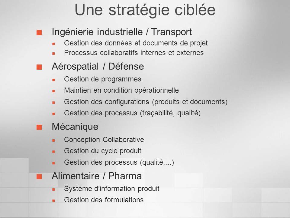 Une stratégie ciblée Ingénierie industrielle / Transport Gestion des données et documents de projet Processus collaboratifs internes et externes Aéros