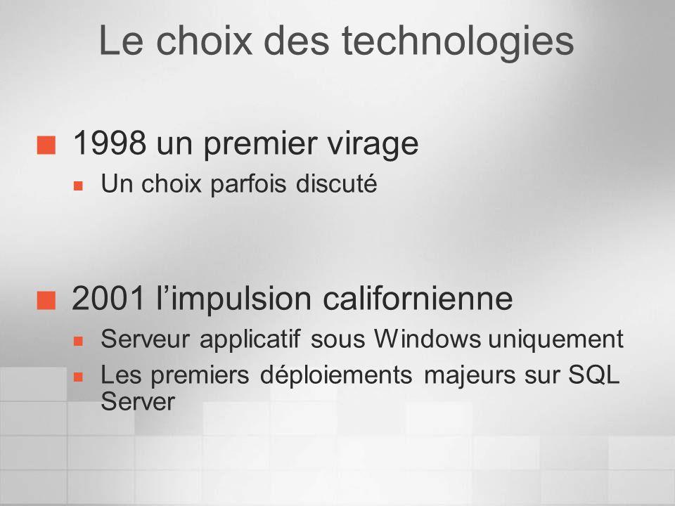 Le choix des technologies 1998 un premier virage Un choix parfois discuté 2001 limpulsion californienne Serveur applicatif sous Windows uniquement Les