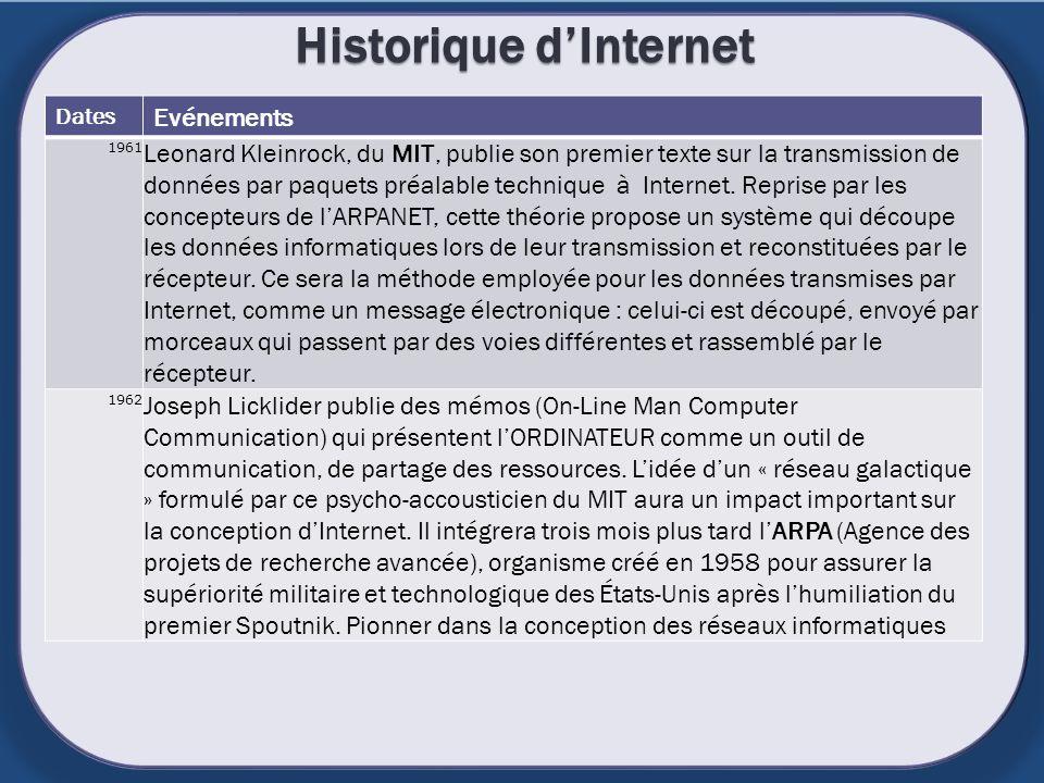 Historique dInternet Dates Evénements 1961 Leonard Kleinrock, du MIT, publie son premier texte sur la transmission de données par paquets préalable te