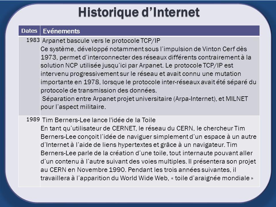 Historique dInternet Dates Evénements 1983 Arpanet bascule vers le protocole TCP/IP Ce système, développé notamment sous limpulsion de Vinton Cerf dès