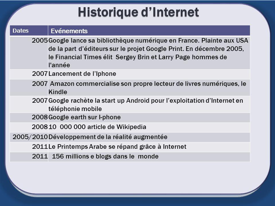 Historique dInternet Dates Evénements 2005Google lance sa bibliothèque numérique en France. Plainte aux USA de la part déditeurs sur le projet Google