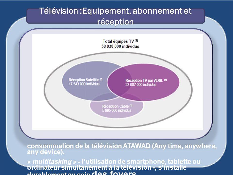 Télévision :Equipement, abonnement et réception consommation de la télévision ATAWAD (Any time, anywhere, any device). « multitasking » - lutilisation