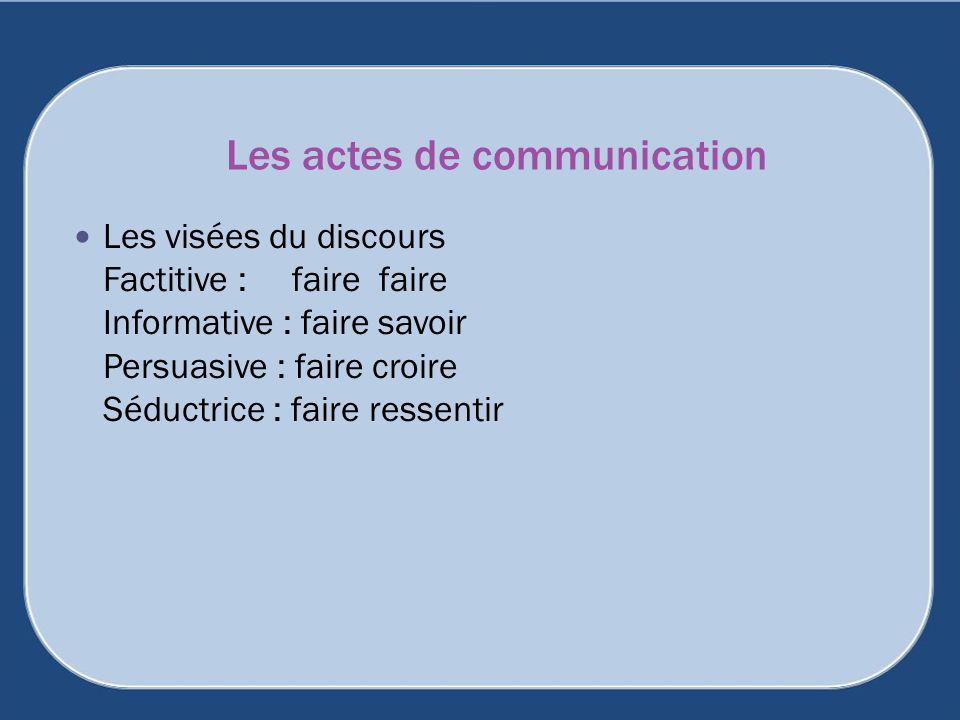 Les actes de communication Les visées du discours Factitive : faire faire Informative : faire savoir Persuasive : faire croire Séductrice : faire ress