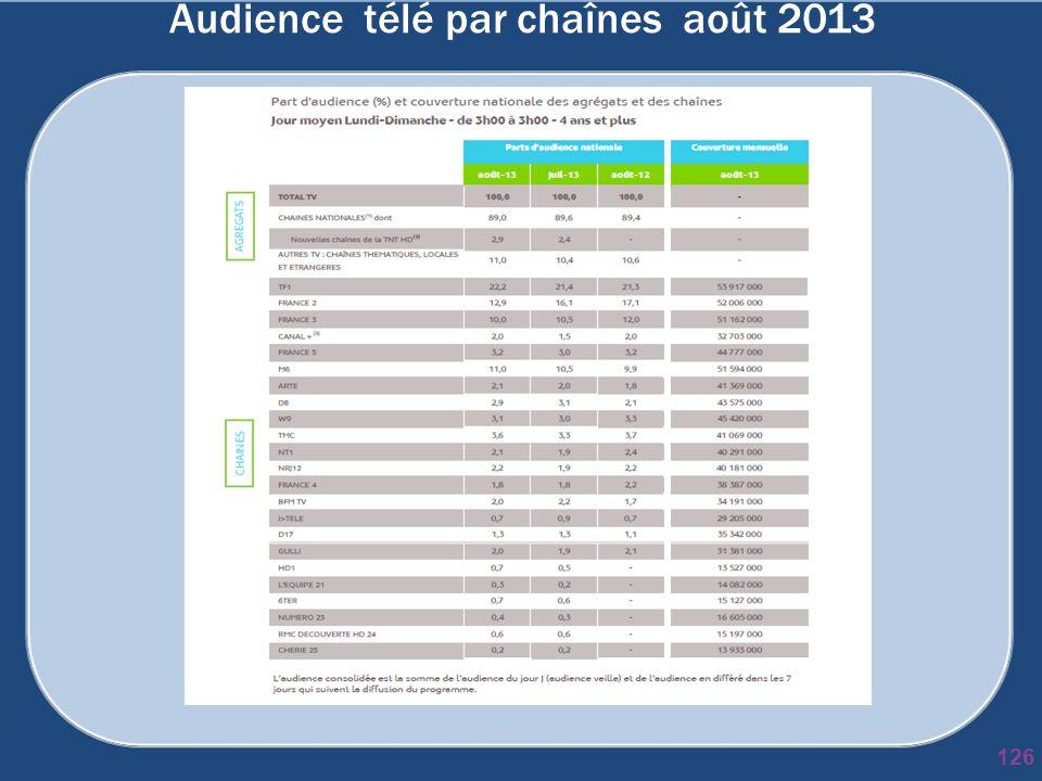 Audience télé par chaînes août 2013 126