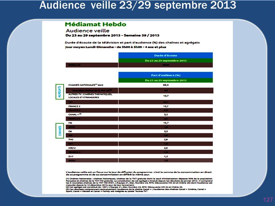 Audience veille 23/29 septembre 2013 127