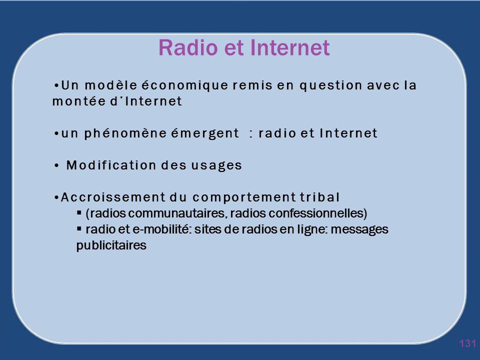 Radio et Internet Un modèle économique remis en question avec la montée dInternet un phénomène émergent : radio et Internet Modification des usages Ac