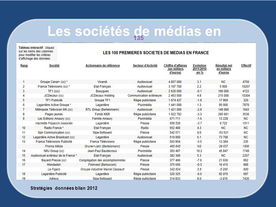 135 Les sociétés de médias en France Stratégies données bilan 2012