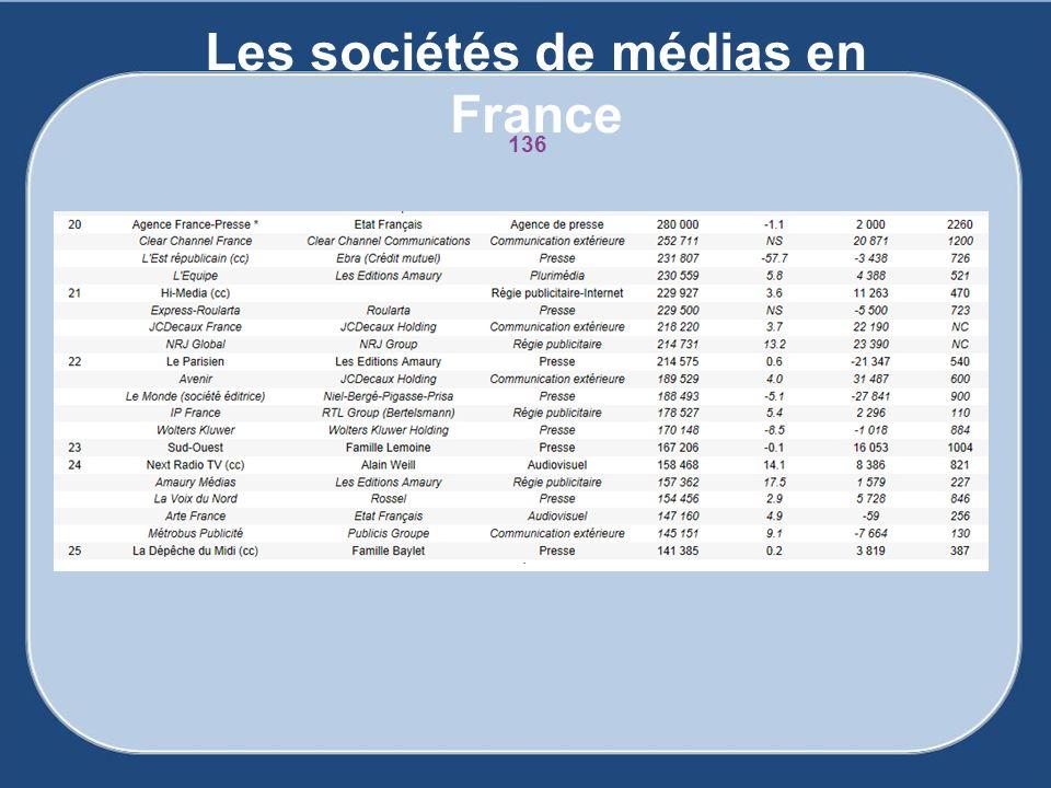 136 Les sociétés de médias en France