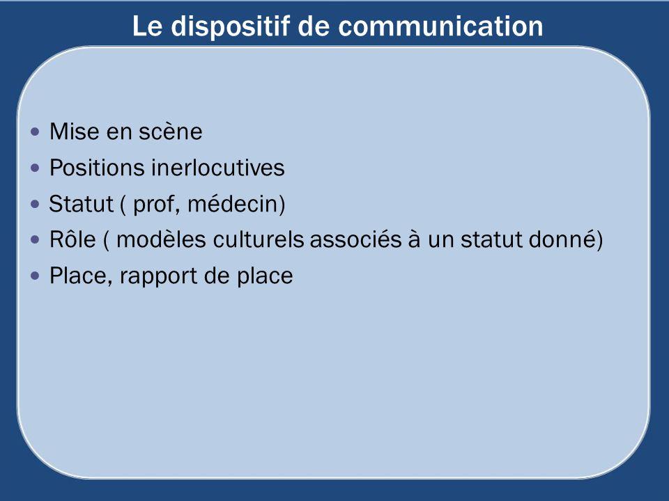 Le dispositif de communication Mise en scène Positions inerlocutives Statut ( prof, médecin) Rôle ( modèles culturels associés à un statut donné) Plac