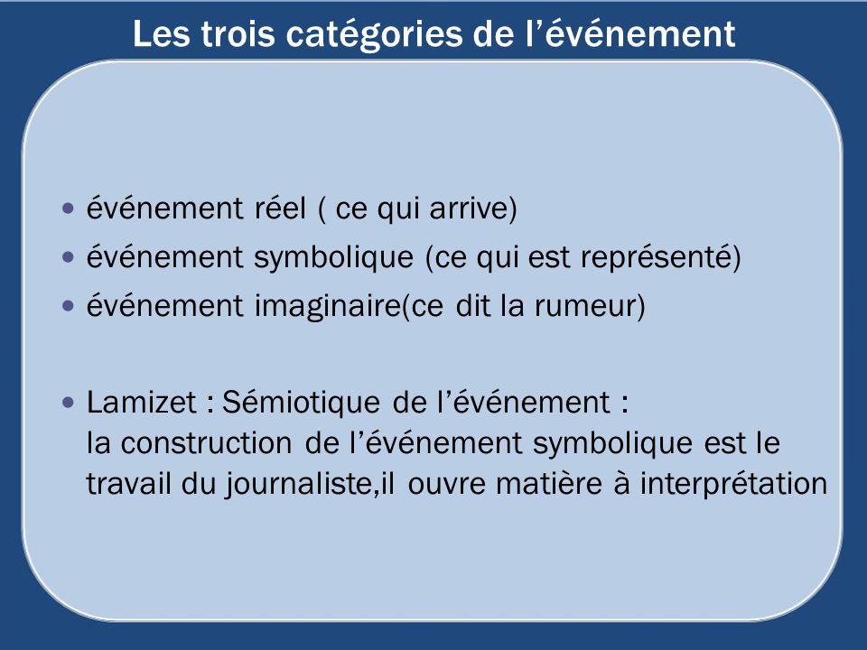 Les trois catégories de lévénement événement réel ( ce qui arrive) événement symbolique (ce qui est représenté) événement imaginaire(ce dit la rumeur)