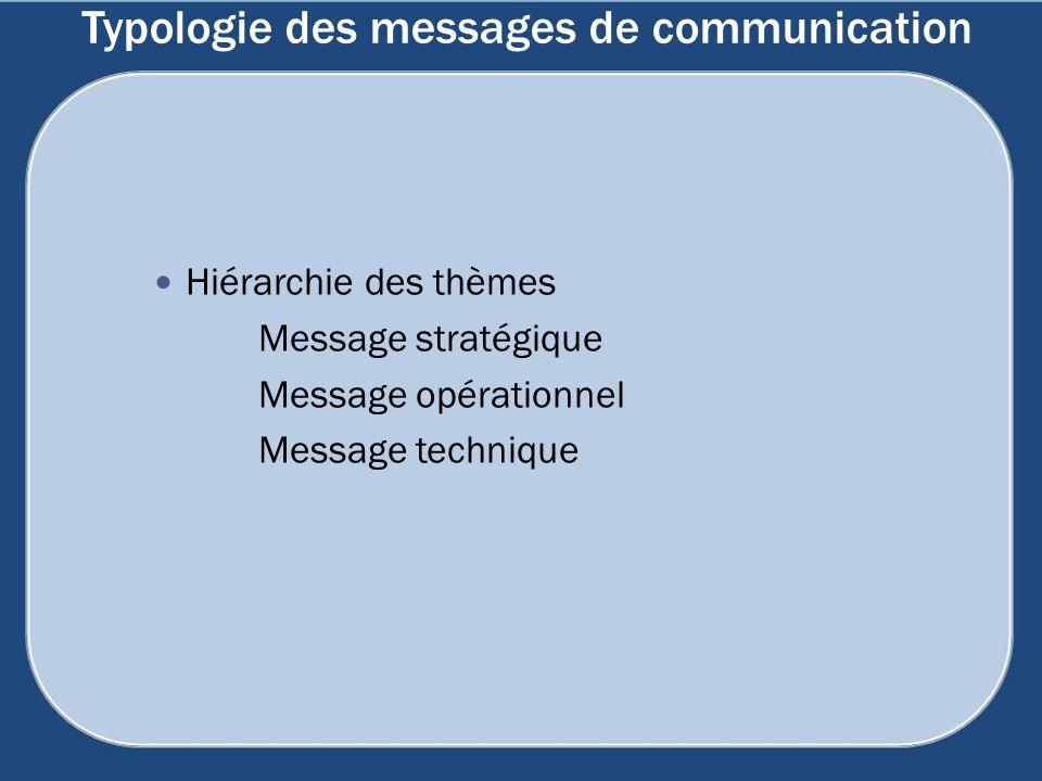 Typologie des messages de communication Hiérarchie des thèmes Message stratégique Message opérationnel Message technique