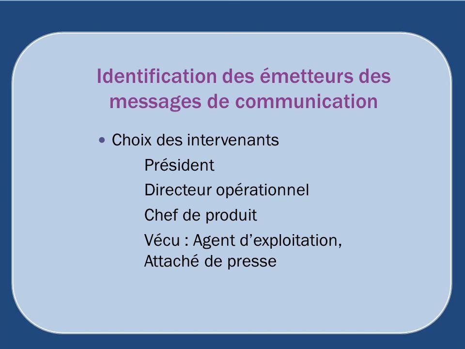 Identification des émetteurs des messages de communication Choix des intervenants Président Directeur opérationnel Chef de produit Vécu : Agent dexplo