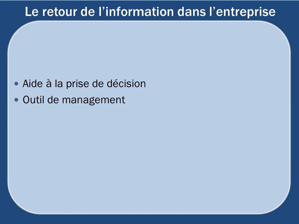 Le retour de linformation dans lentreprise Aide à la prise de décision Outil de management