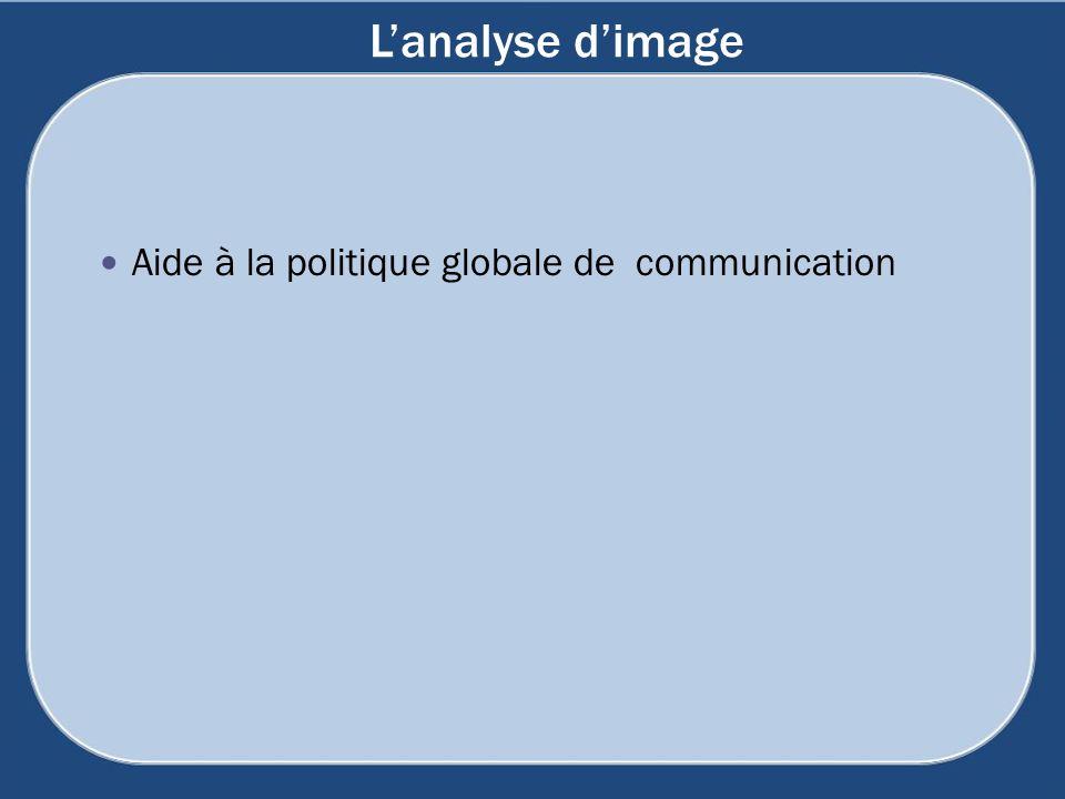 Lanalyse dimage Aide à la politique globale de communication