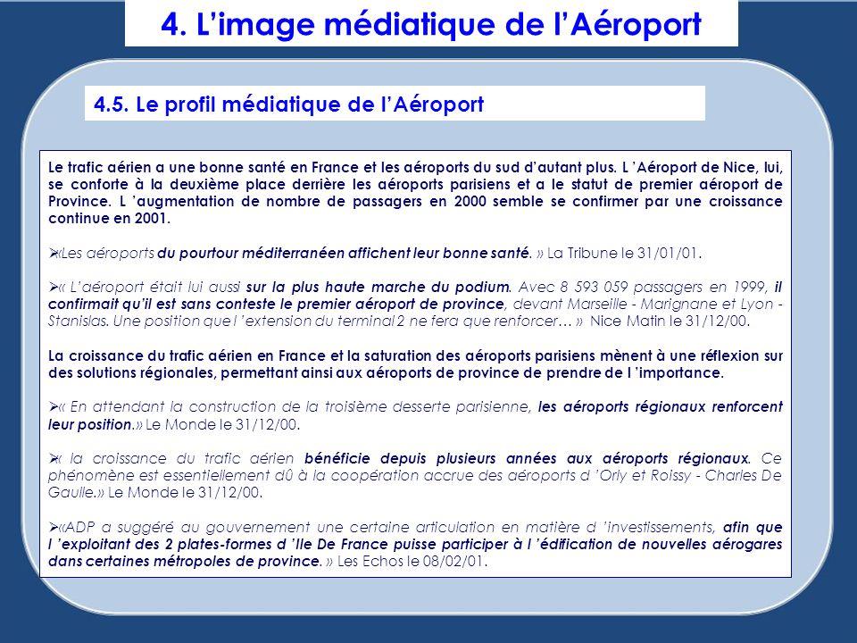 4.5. Le profil médiatique de lAéroport 4. Limage médiatique de lAéroport Le trafic aérien a une bonne santé en France et les aéroports du sud dautant