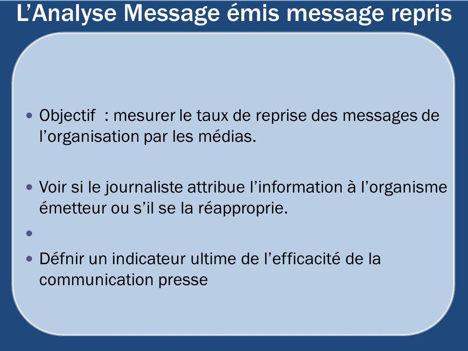 LAnalyse Message émis message repris Objectif : mesurer le taux de reprise des messages de lorganisation par les médias. Voir si le journaliste attrib