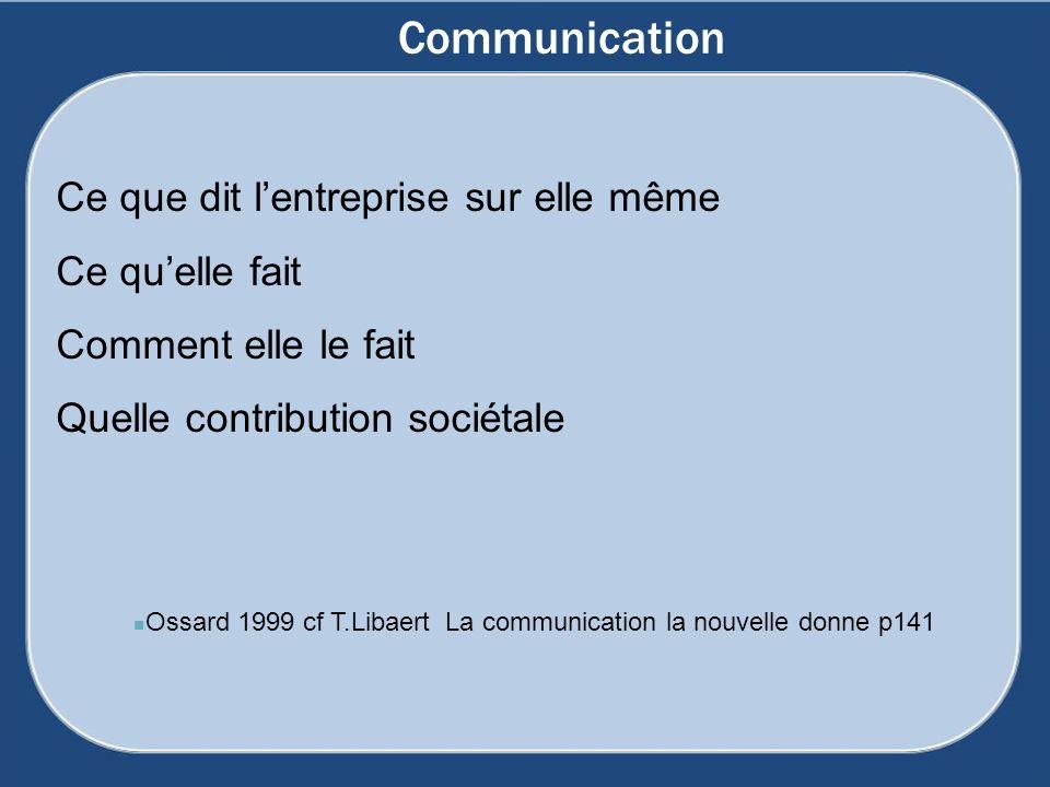 Ce que dit lentreprise sur elle même Ce quelle fait Comment elle le fait Quelle contribution sociétale Communication Ossard 1999 cf T.Libaert La commu