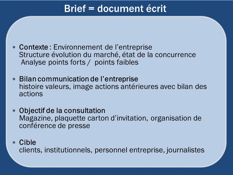 Brief = document écrit Contexte : Environnement de lentreprise Structure évolution du marché, état de la concurrence Analyse points forts / points fai