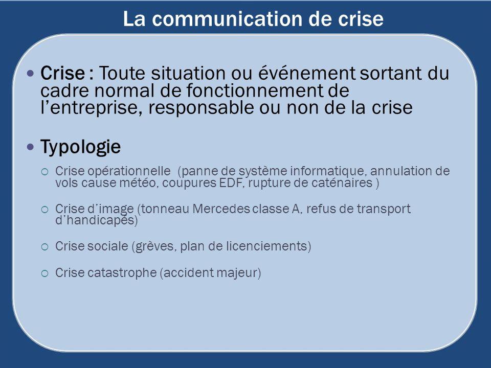 La communication de crise Crise : Toute situation ou événement sortant du cadre normal de fonctionnement de lentreprise, responsable ou non de la cris