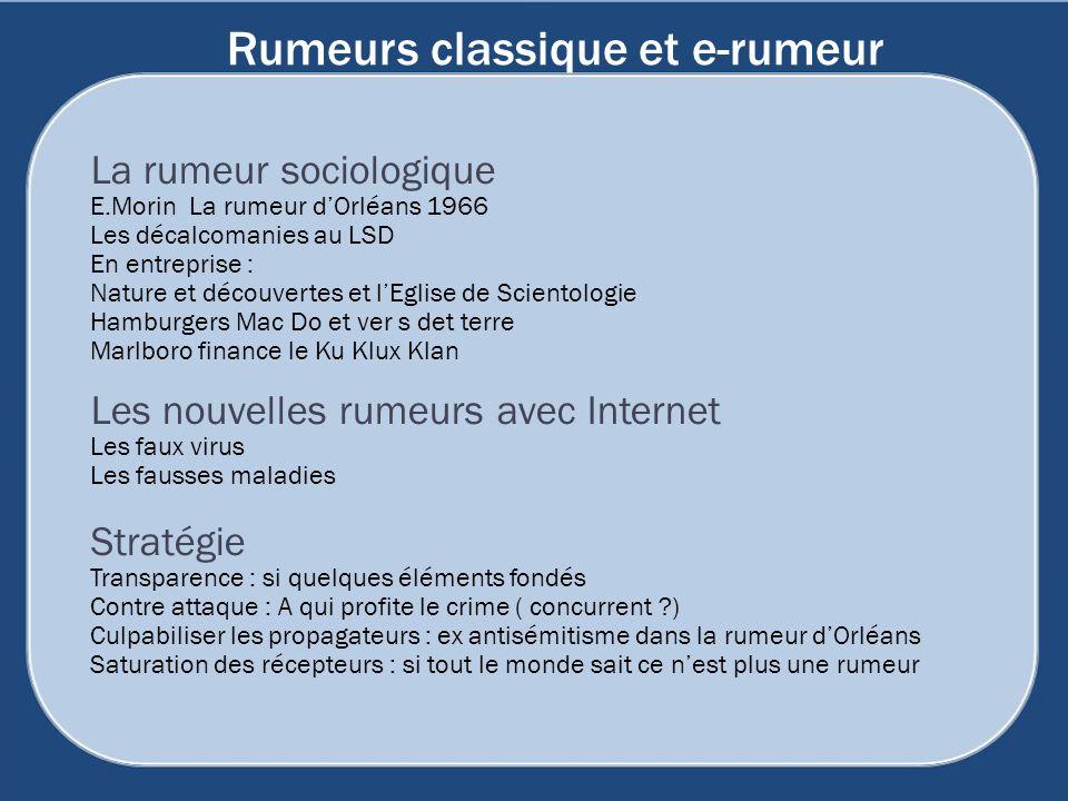 Rumeurs classique et e-rumeur La rumeur sociologique E.Morin La rumeur dOrléans 1966 Les décalcomanies au LSD En entreprise : Nature et découvertes et