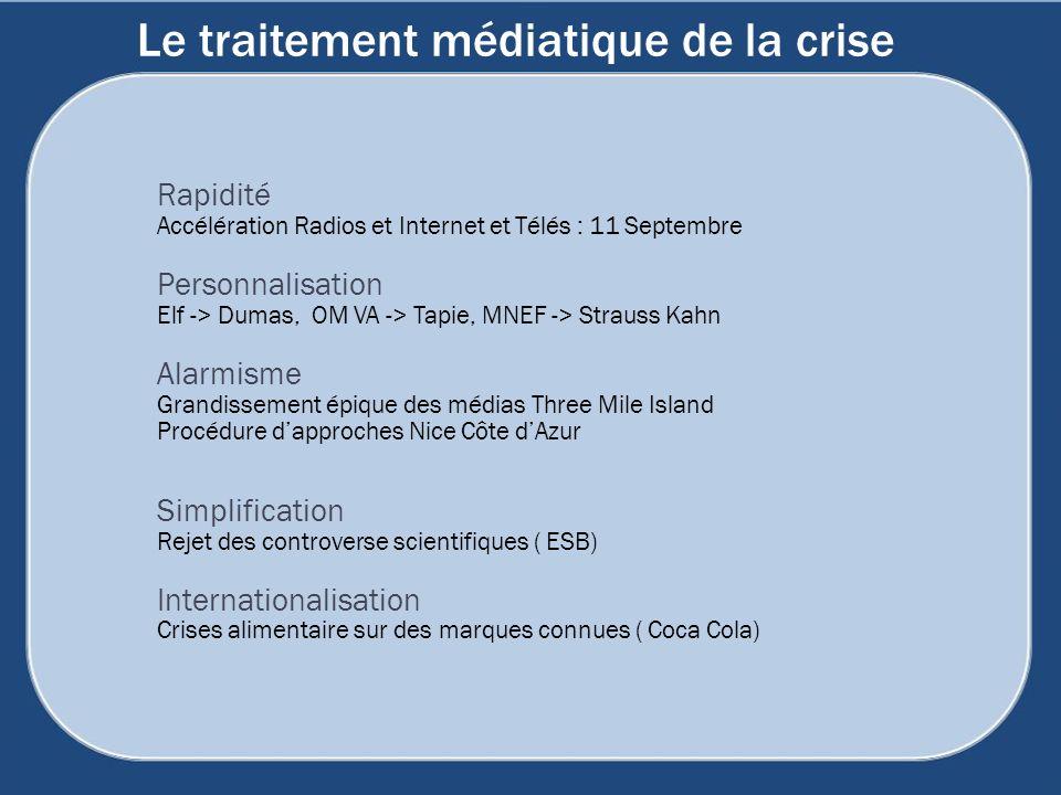 Le traitement médiatique de la crise Rapidité Accélération Radios et Internet et Télés : 11 Septembre Personnalisation Elf -> Dumas, OM VA -> Tapie, M