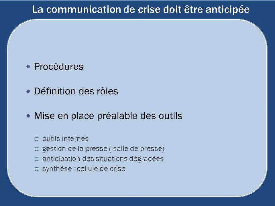 La communication de crise doit être anticipée Procédures Définition des rôles Mise en place préalable des outils outils internes gestion de la presse