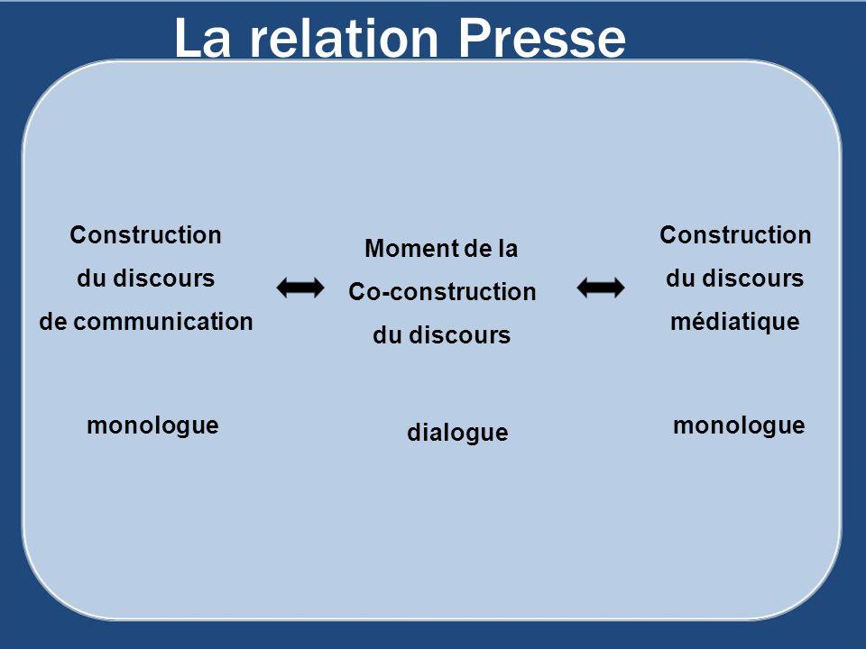 La relation Presse Construction du discours de communication Construction du discours médiatique Moment de la Co-construction du discours monologue di