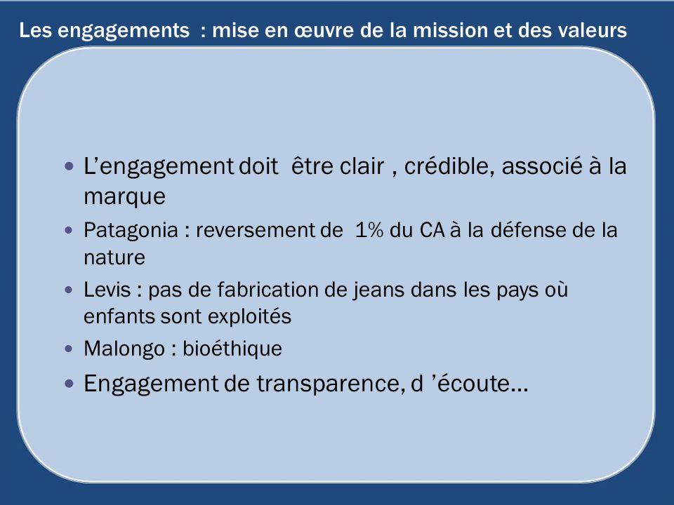 Les engagements : mise en œuvre de la mission et des valeurs Lengagement doit être clair, crédible, associé à la marque Patagonia : reversement de 1%