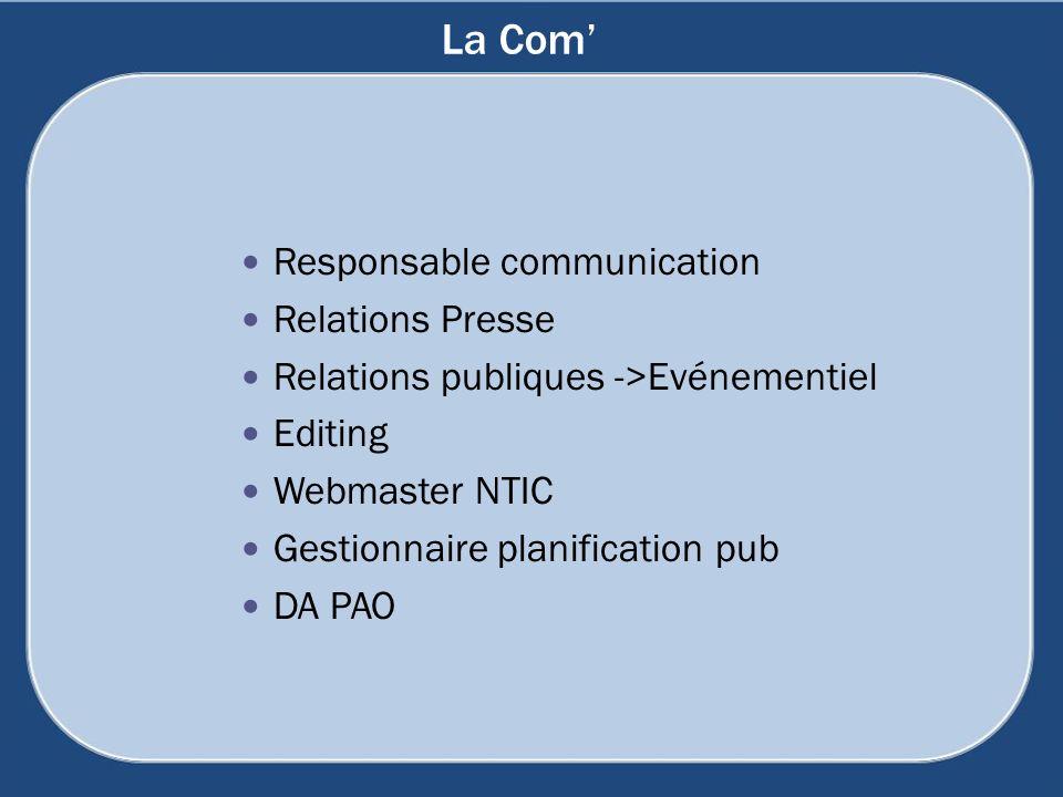 La Com Responsable communication Relations Presse Relations publiques ->Evénementiel Editing Webmaster NTIC Gestionnaire planification pub DA PAO