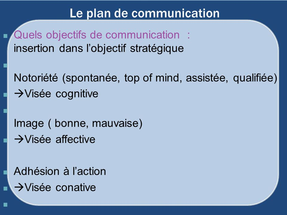 Le plan de communication Quels objectifs de communication : insertion dans lobjectif stratégique Notoriété (spontanée, top of mind, assistée, qualifié