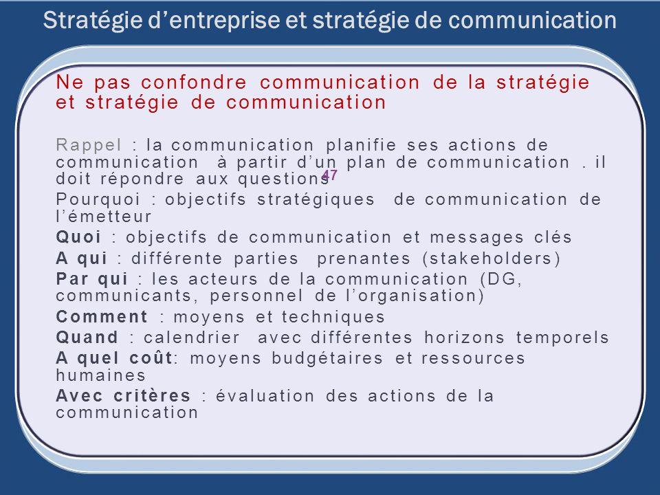 Ne pas confondre communication de la stratégie et stratégie de communication Rappel : la communication planifie ses actions de communication à partir