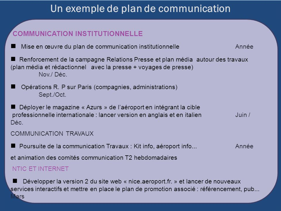 COMMUNICATION INSTITUTIONNELLE Mise en œuvre du plan de communication institutionnelleAnnée Renforcement de la campagne Relations Presse et plan média