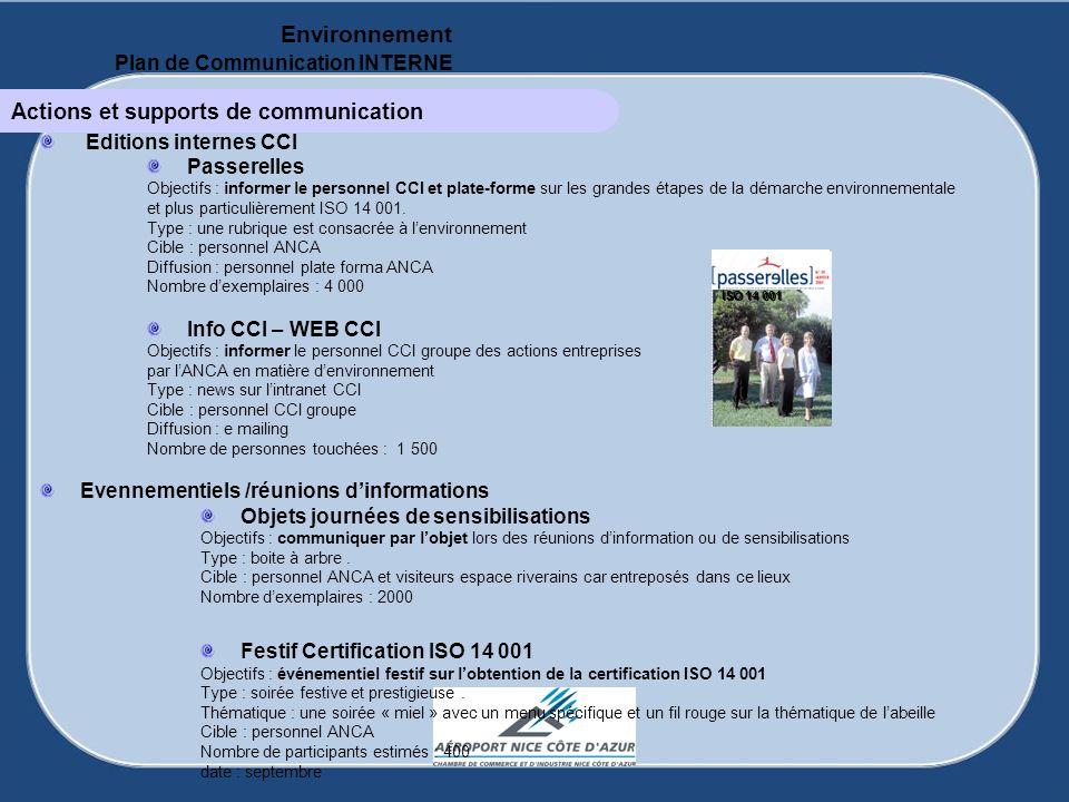 Editions internes CCI Passerelles Objectifs : informer le personnel CCI et plate-forme sur les grandes étapes de la démarche environnementale et plus