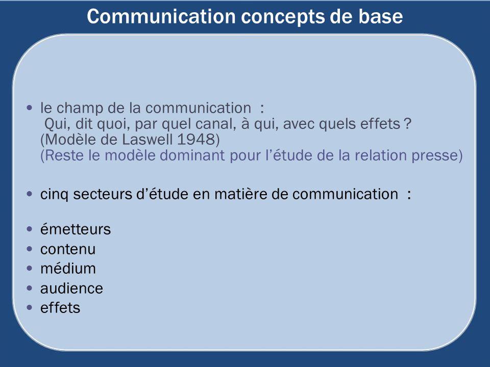 Communication concepts de base le champ de la communication : Qui, dit quoi, par quel canal, à qui, avec quels effets ? (Modèle de Laswell 1948) (Rest