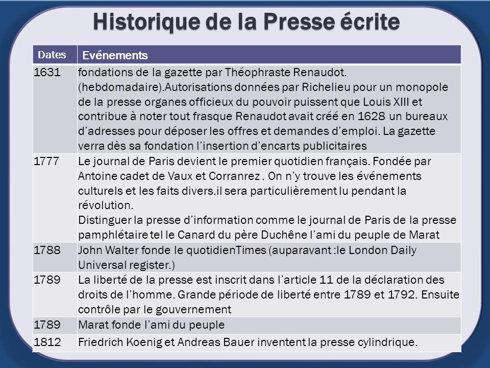 Historique de la Presse écrite Dates Evénements 1631fondations de la gazette par Théophraste Renaudot. (hebdomadaire).Autorisations données par Richel
