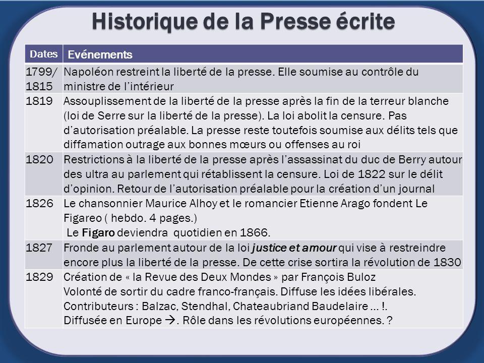 Historique de la Presse écrite Dates Evénements 1799/ 1815 Napoléon restreint la liberté de la presse. Elle soumise au contrôle du ministre de lintéri