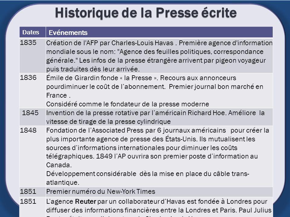 Historique de la Presse écrite Dates Evénements 1835Création de l'AFP par Charles-Louis Havas. Première agence d'information mondiale sous le nom: