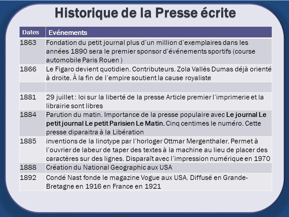Historique de la Presse écrite Dates Evénements 1863Fondation du petit journal plus dun million dexemplaires dans les années 1890 sera le premier spon