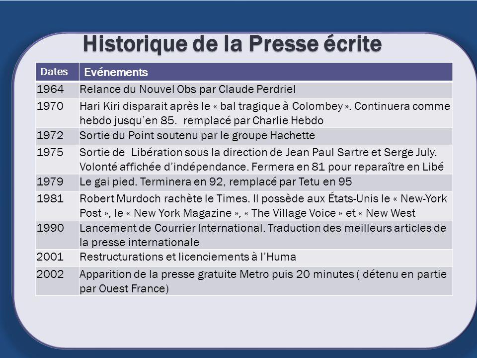 Historique de la Presse écrite Dates Evénements 1964Relance du Nouvel Obs par Claude Perdriel 1970Hari Kiri disparait après le « bal tragique à Colomb
