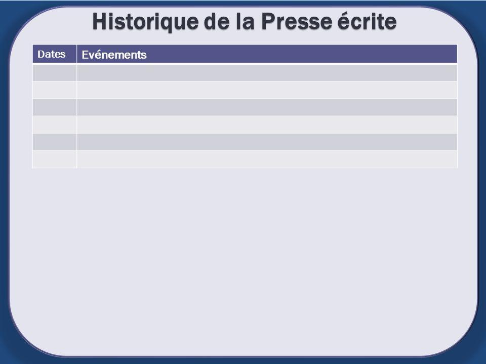 Historique de la Presse écrite Dates Evénements