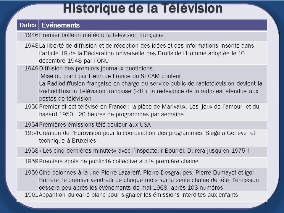 Historique de la Télévision Dates Evénements 1946Premier bulletin météo à la télévision française 1948La liberté de diffusion et de réception des idée