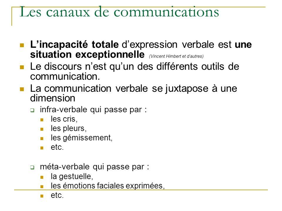 Les canaux de communications Lincapacité totale dexpression verbale est une situation exceptionnelle (Vincent Himbert et dautres) Le discours nest quu