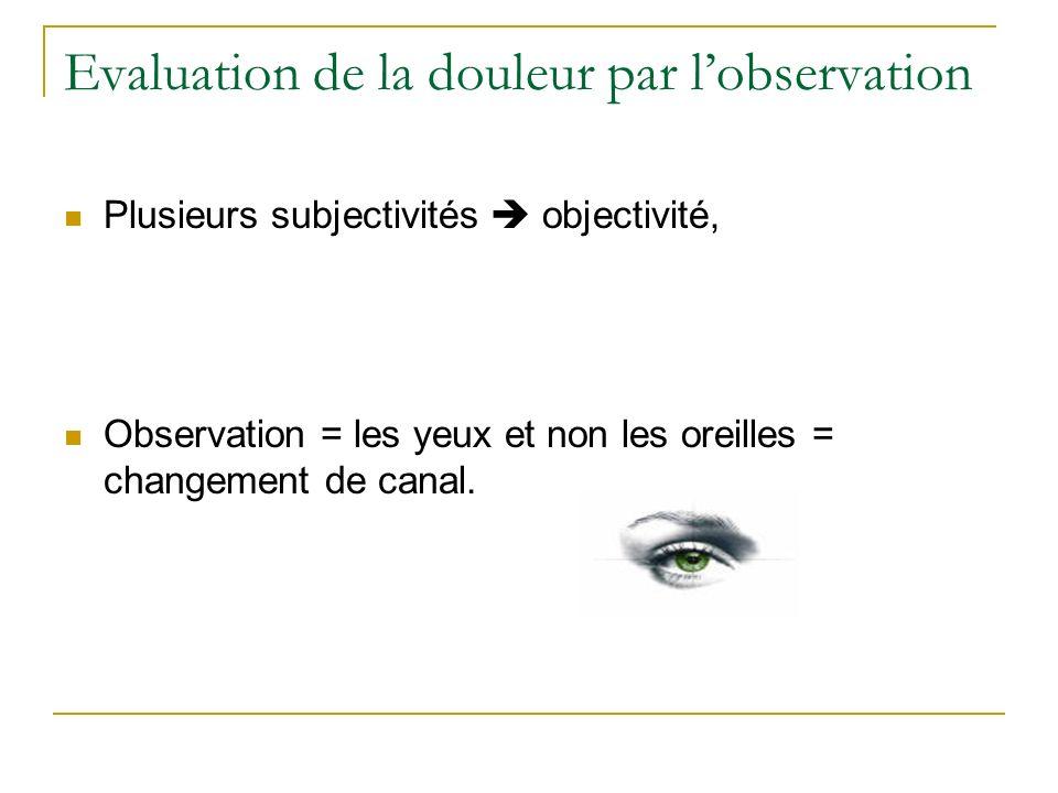 Evaluation de la douleur par lobservation Plusieurs subjectivités objectivité, Observation = les yeux et non les oreilles = changement de canal.